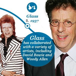 Glass  has collaborated with a variety of artists,