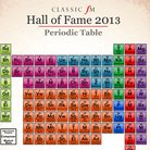 Hall Of Fame 2013 - the periodic table