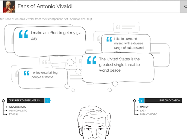 The typical Vivaldi fans according to YouGov