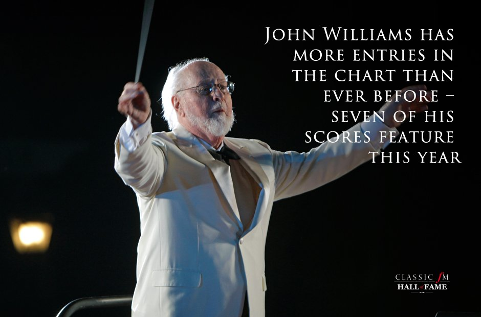 John Williams Hall of Fame