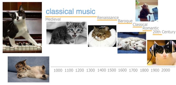 Classical history cats